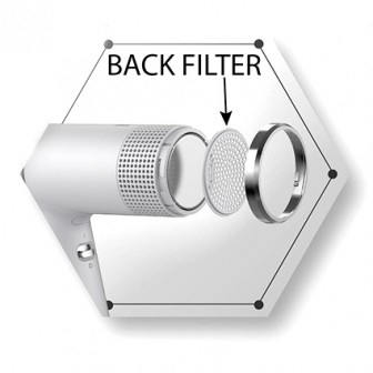 IQ Perfetto Hair Dryer Back Filter