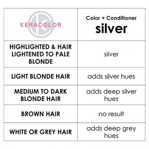 Keracolor Color + Clenditioner Colour Shampoo Silver 355ml